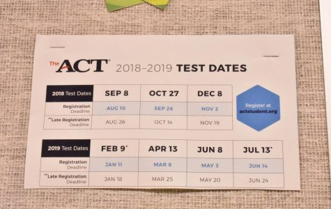 ACT for 10th-11th Grade