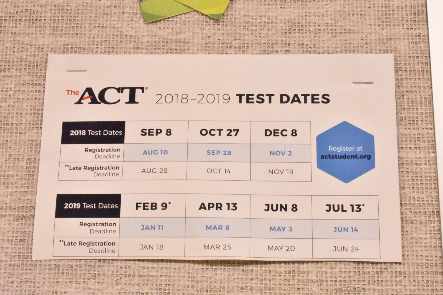 Dates of the ACT for 2018-2019