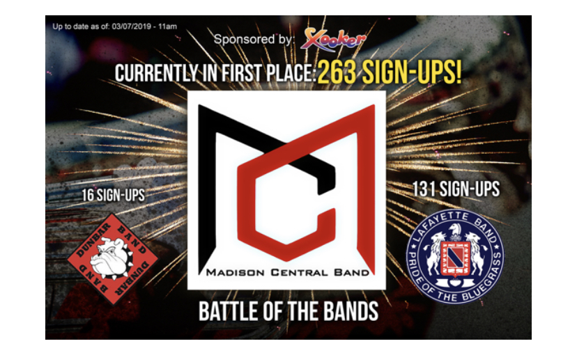Current points for each of the three bands in the competition.