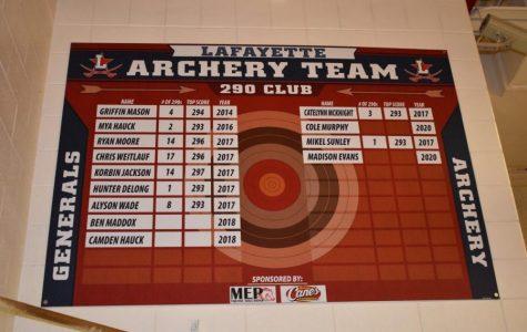Lafayette Archery Team Wins District Championship