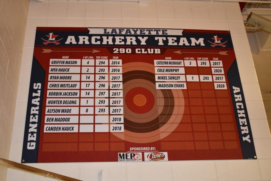 Archery+poster