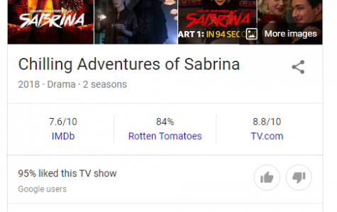 Chilling Adventures of Sabrina Season 3 Review