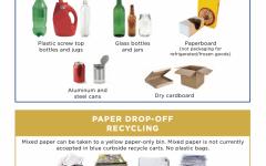 Lexington recycling policies as of Feb. 2021