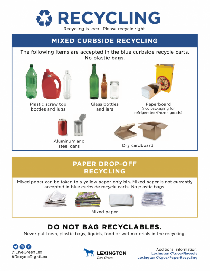 Lexington recycling policies as of Feb. 2021