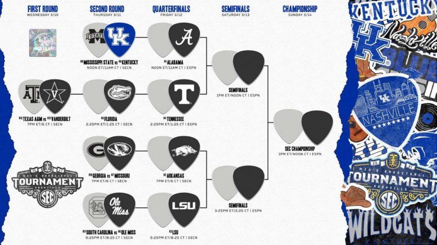 A Big Blue Guide to the SEC Tournament